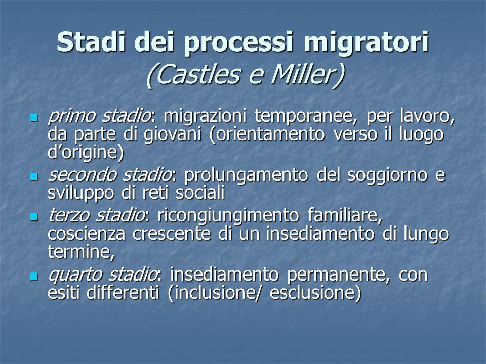 Stadi dei processi migratori (Castles e Miller) primo stadio: migrazioni temporanee, per lavoro, da parte di giovani (orientamento verso il luogo dori