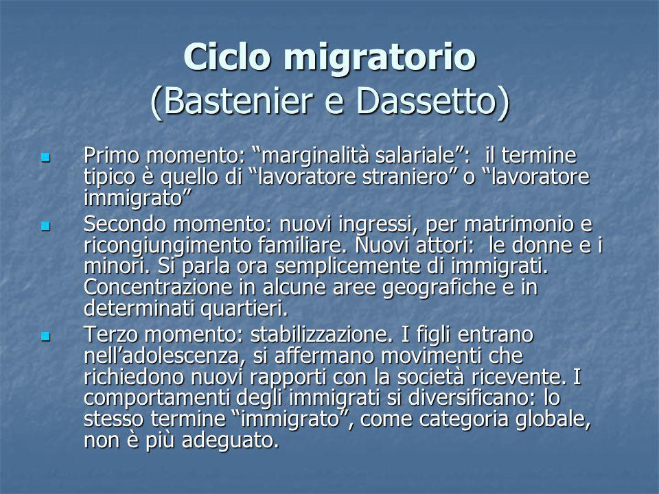 Ciclo migratorio (Bastenier e Dassetto) Primo momento: marginalità salariale: il termine tipico è quello di lavoratore straniero o lavoratore immigrat