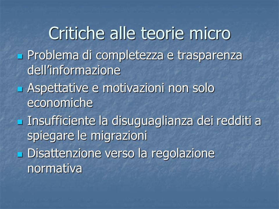 Critiche alle teorie micro Problema di completezza e trasparenza dellinformazione Problema di completezza e trasparenza dellinformazione Aspettative e