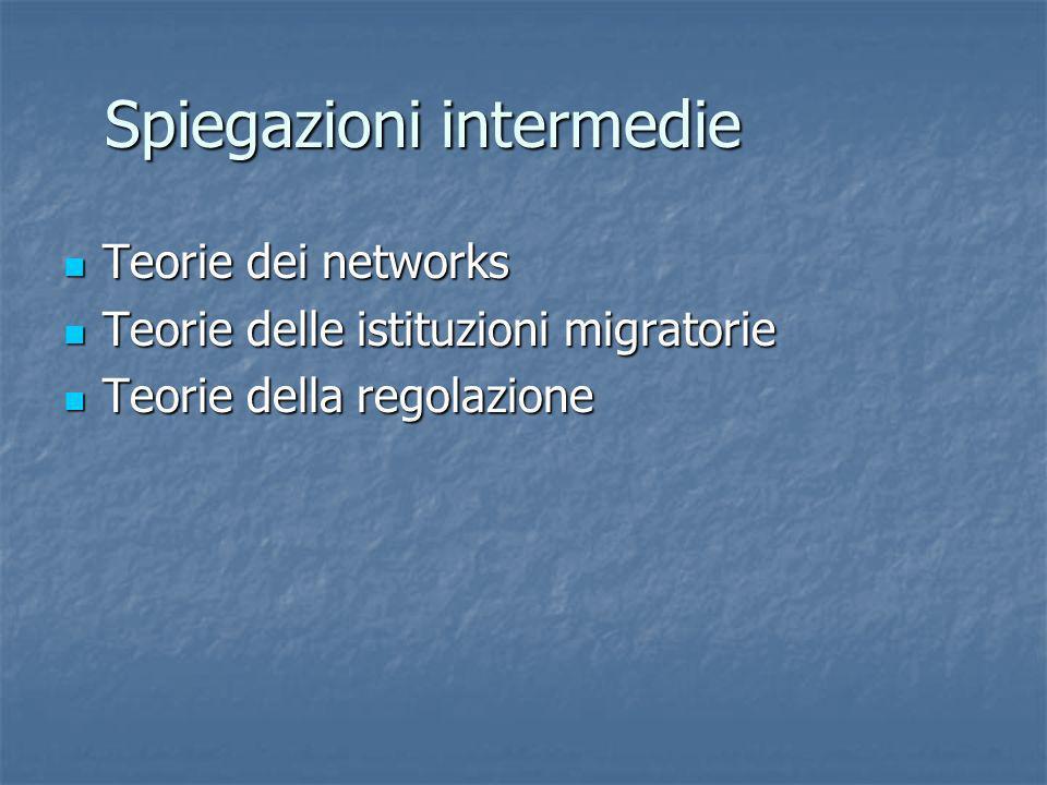 Spiegazioni intermedie Teorie dei networks Teorie dei networks Teorie delle istituzioni migratorie Teorie delle istituzioni migratorie Teorie della re