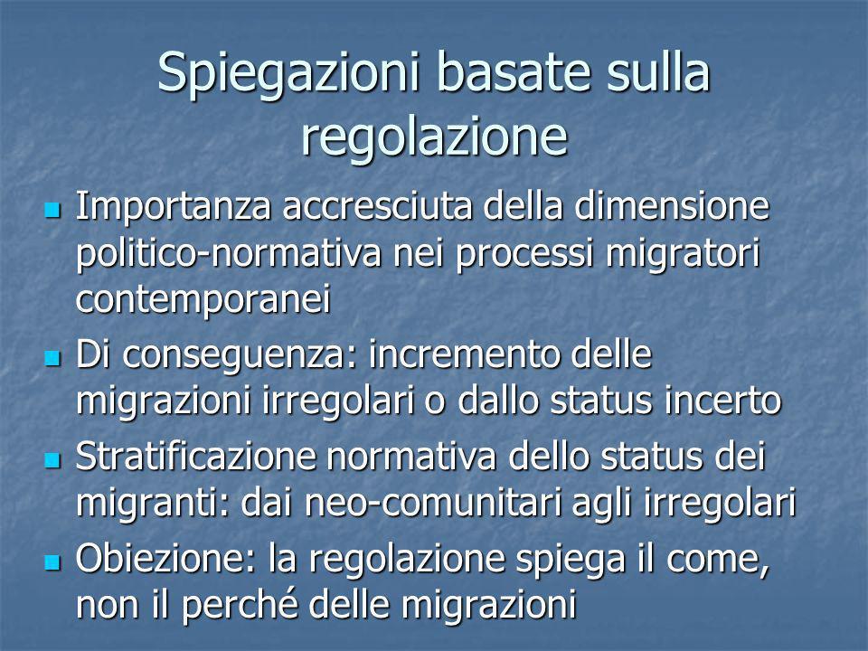 Spiegazioni basate sulla regolazione Importanza accresciuta della dimensione politico-normativa nei processi migratori contemporanei Importanza accres