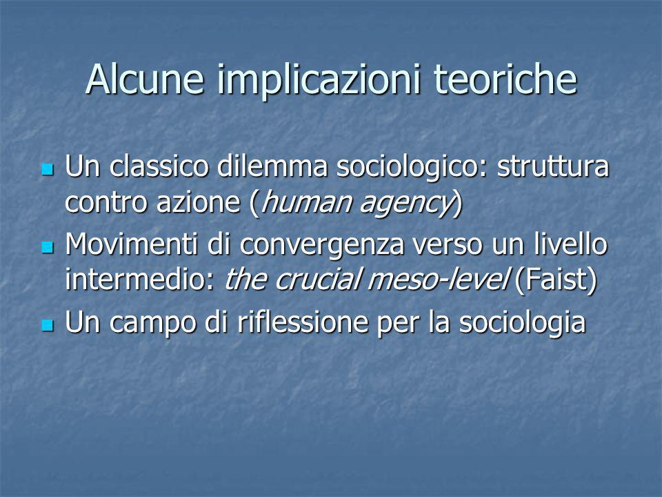 Alcune implicazioni teoriche Un classico dilemma sociologico: struttura contro azione (human agency) Un classico dilemma sociologico: struttura contro