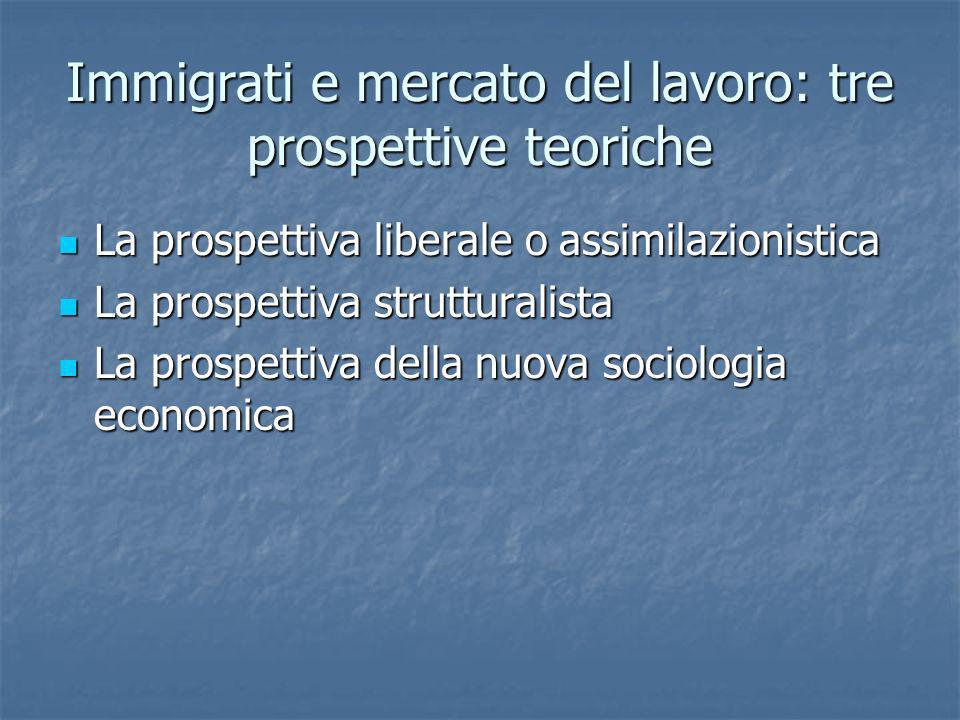 Immigrati e mercato del lavoro: tre prospettive teoriche La prospettiva liberale o assimilazionistica La prospettiva liberale o assimilazionistica La