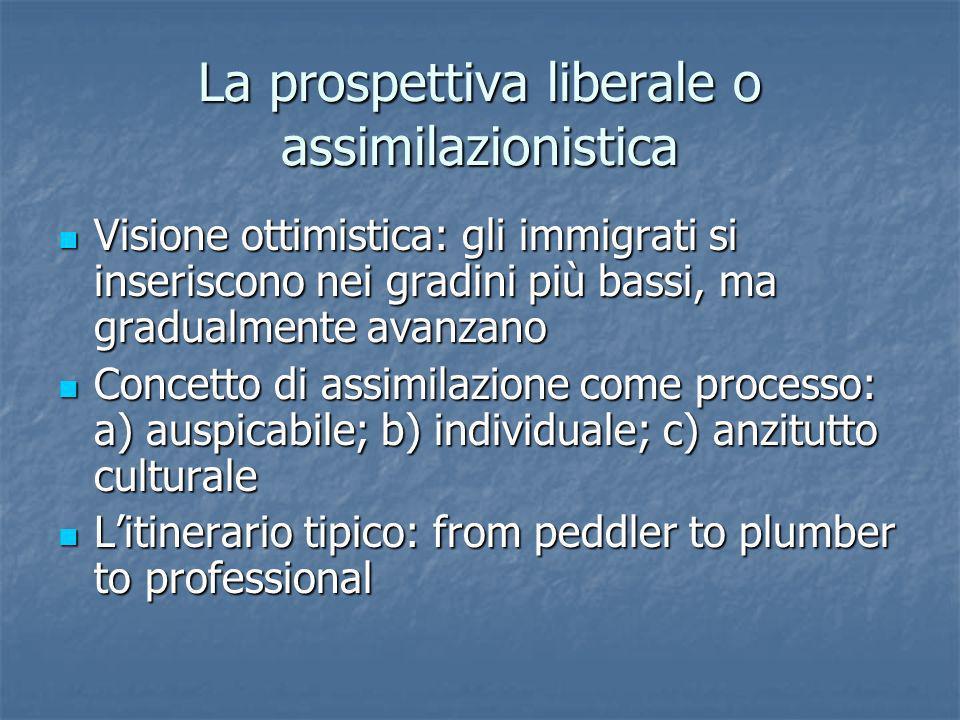 La prospettiva liberale o assimilazionistica Visione ottimistica: gli immigrati si inseriscono nei gradini più bassi, ma gradualmente avanzano Visione
