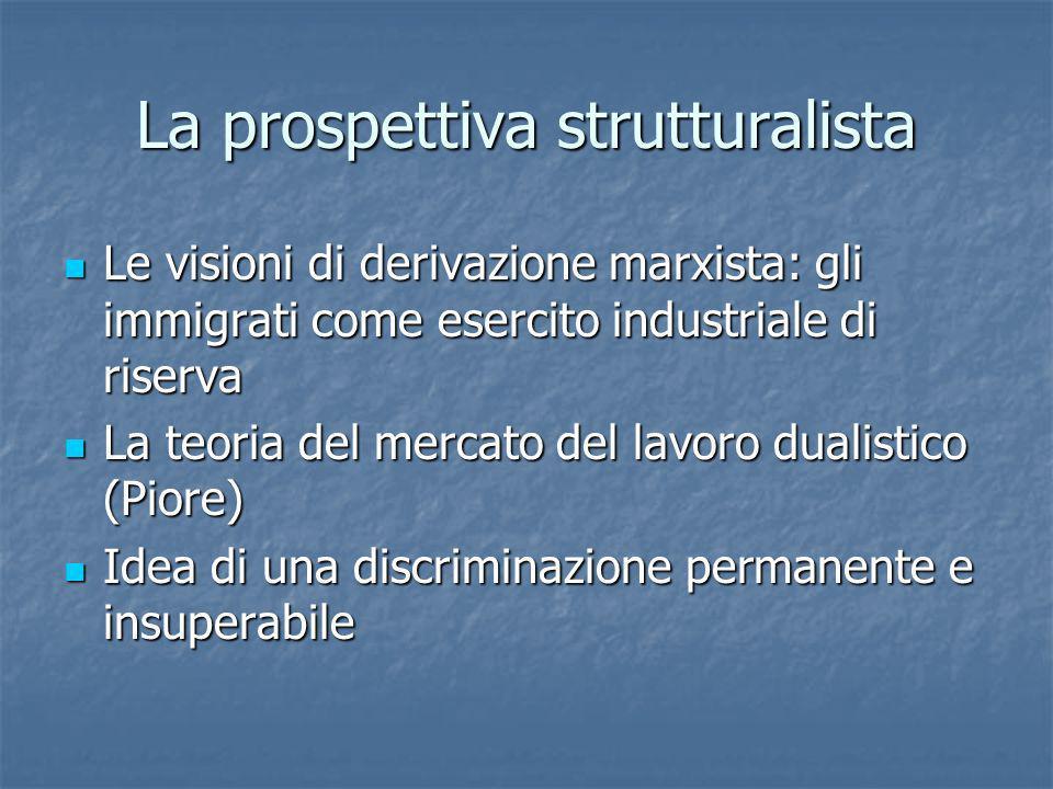 La prospettiva strutturalista Le visioni di derivazione marxista: gli immigrati come esercito industriale di riserva Le visioni di derivazione marxist