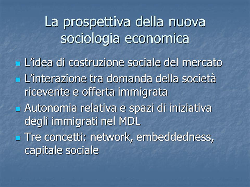 La prospettiva della nuova sociologia economica Lidea di costruzione sociale del mercato Lidea di costruzione sociale del mercato Linterazione tra dom