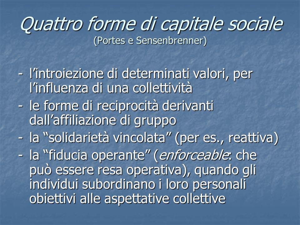 Quattro forme di capitale sociale (Portes e Sensenbrenner) - lintroiezione di determinati valori, per linfluenza di una collettività - le forme di rec