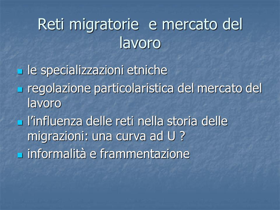 Reti migratorie e mercato del lavoro le specializzazioni etniche le specializzazioni etniche regolazione particolaristica del mercato del lavoro regol