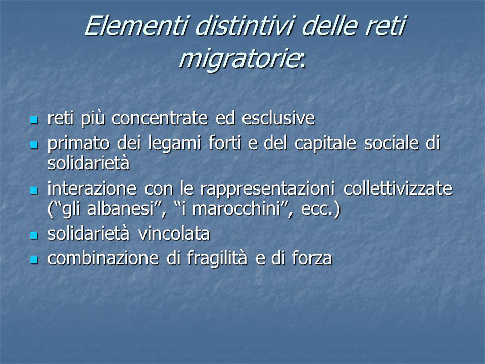 Elementi distintivi delle reti migratorie: reti più concentrate ed esclusive reti più concentrate ed esclusive primato dei legami forti e del capitale