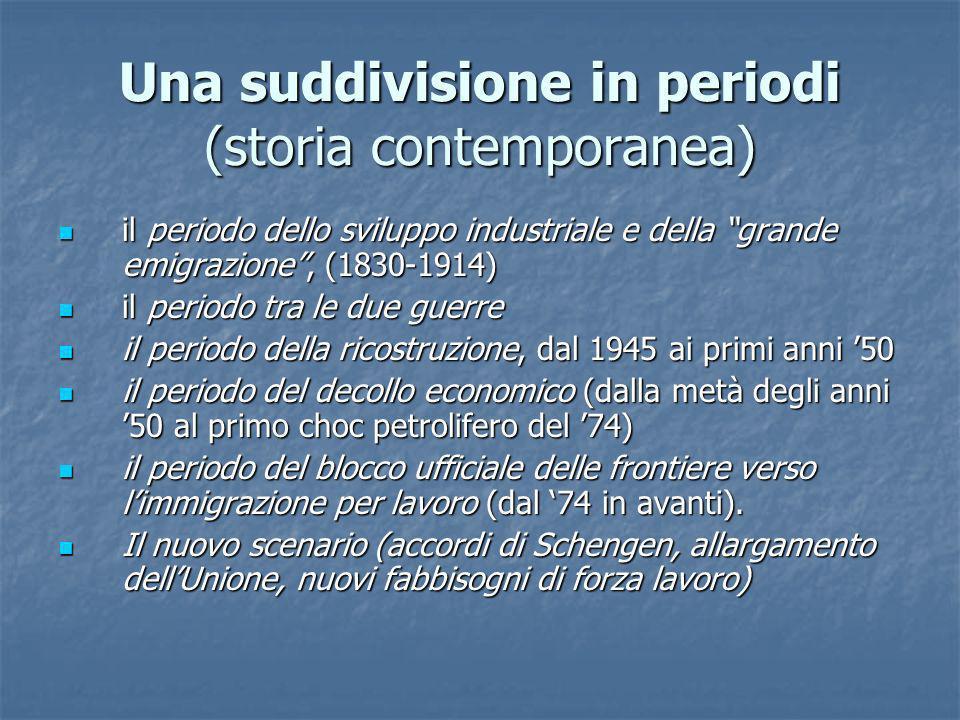 Una suddivisione in periodi (storia contemporanea) il periodo dello sviluppo industriale e della grande emigrazione, (1830-1914) il periodo dello svil