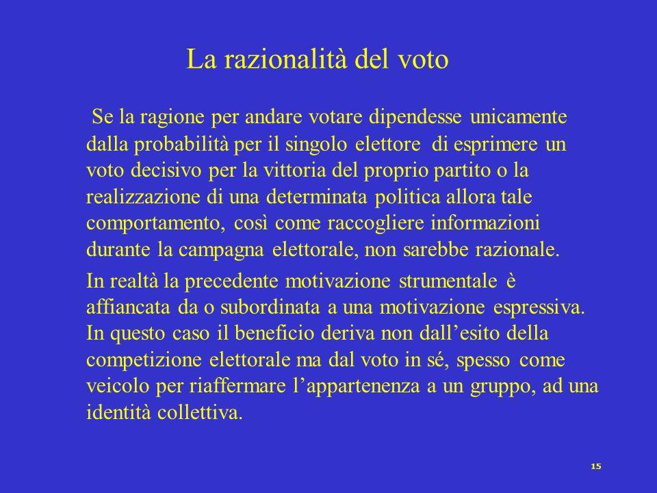 14 La (ir) razionalità della partecipazione (Olson 1965) (…) Individui razionali e motivati dal proprio interesse non si comporterebbero in modo tale
