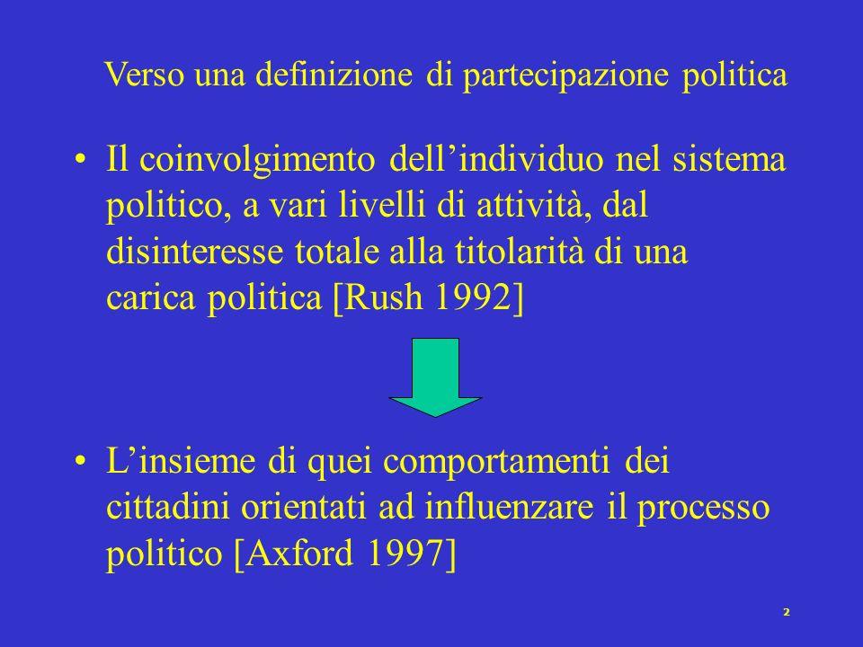 1 La partecipazione politica Definizioni di partecipazione politica Nuove forme di partecipazione I movimenti sociali Risorse e partecipazione Parteci