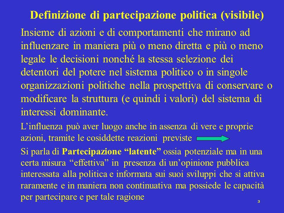 13 Tipi di partecipazione politica [Barnes et.al.