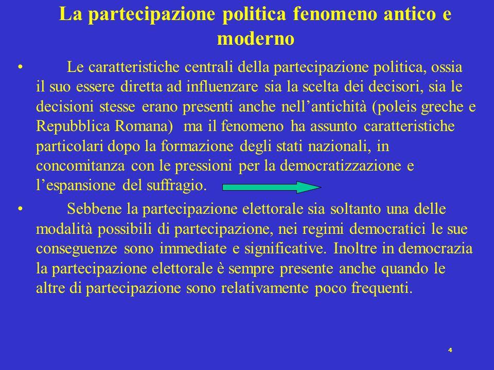 3 Definizione di partecipazione politica (visibile) Insieme di azioni e di comportamenti che mirano ad influenzare in maniera più o meno diretta e più