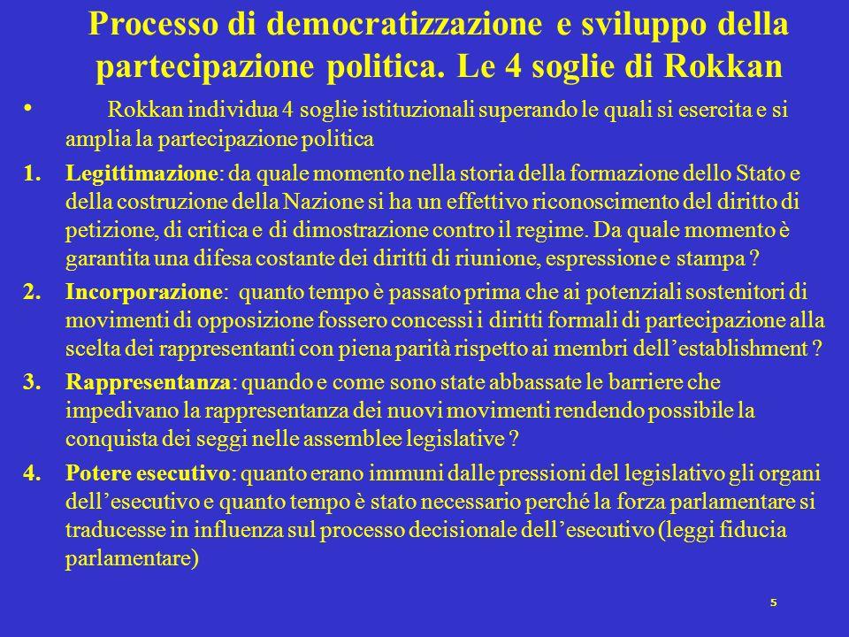 5 Processo di democratizzazione e sviluppo della partecipazione politica.
