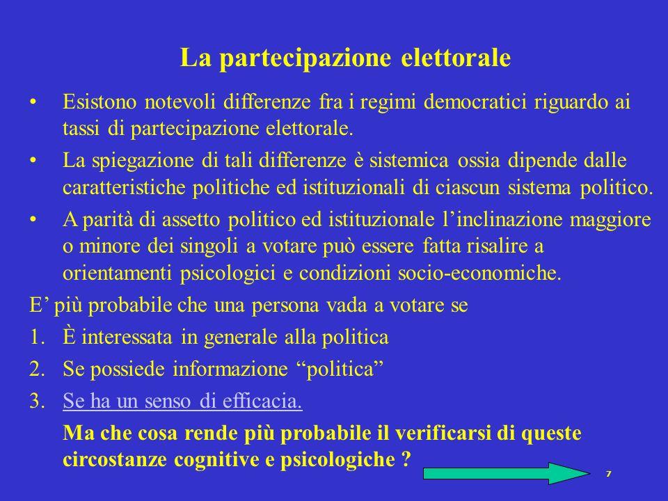 7 La partecipazione elettorale Esistono notevoli differenze fra i regimi democratici riguardo ai tassi di partecipazione elettorale.