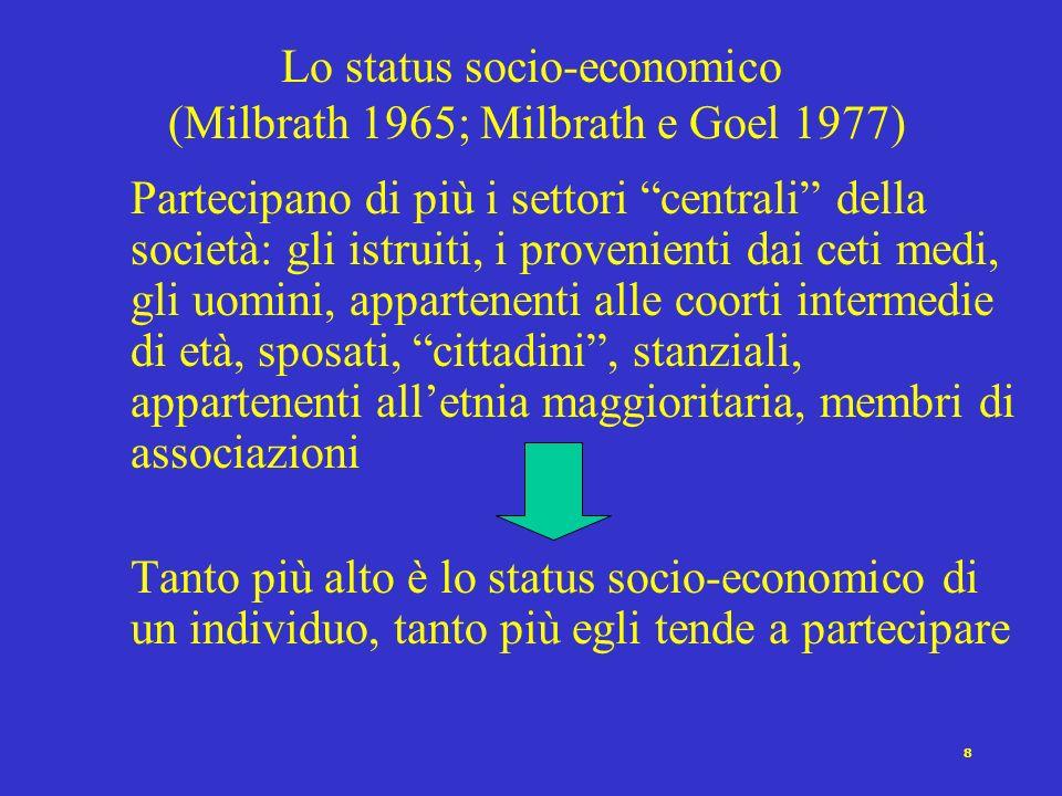 8 Lo status socio-economico (Milbrath 1965; Milbrath e Goel 1977) Partecipano di più i settori centrali della società: gli istruiti, i provenienti dai ceti medi, gli uomini, appartenenti alle coorti intermedie di età, sposati, cittadini, stanziali, appartenenti alletnia maggioritaria, membri di associazioni Tanto più alto è lo status socio-economico di un individuo, tanto più egli tende a partecipare