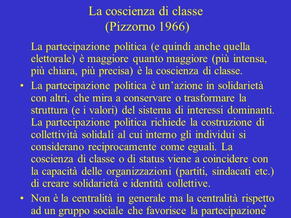 9 La coscienza di classe (Pizzorno 1966) La partecipazione politica (e quindi anche quella elettorale) è maggiore quanto maggiore (più intensa, più chiara, più precisa) è la coscienza di classe.