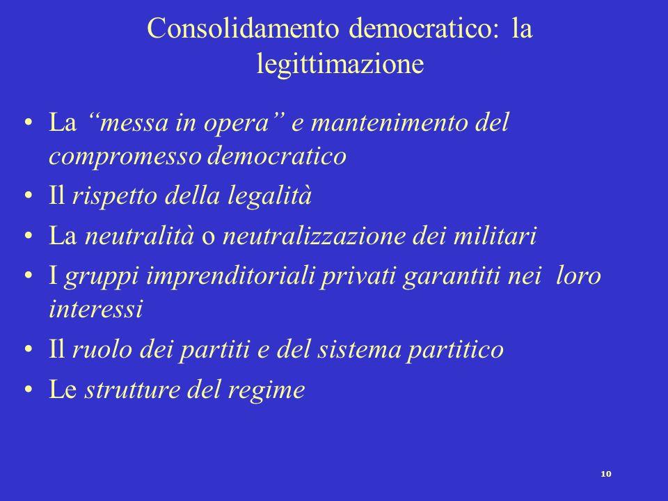 9 Il consolidamento democratico Def. E il processo di definizione nei suoi caratteri essenziali e di adattamento in quelli secondari delle diverse str