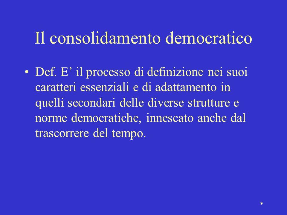 8 Come spiegare le variazioni nei risultati dellinstaurazione democratica Le tradizioni politiche del paese L'esistenza e il grado di affermazione di