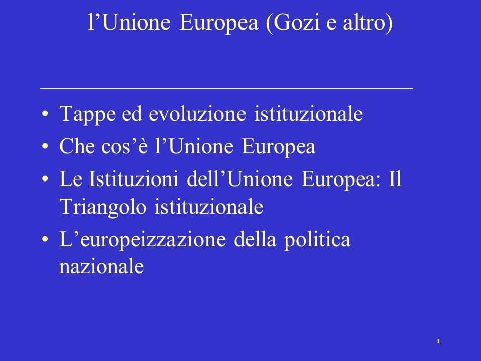 1 lUnione Europea (Gozi e altro) Tappe ed evoluzione istituzionale Che cosè lUnione Europea Le Istituzioni dellUnione Europea: Il Triangolo istituzionale Leuropeizzazione della politica nazionale