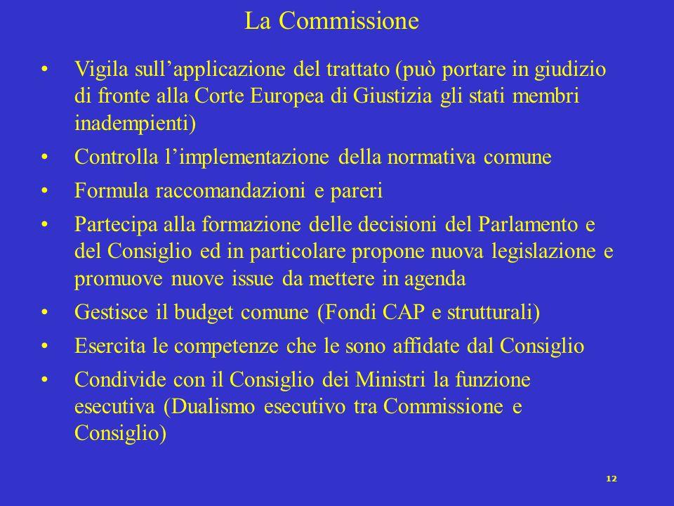 12 La Commissione Vigila sullapplicazione del trattato (può portare in giudizio di fronte alla Corte Europea di Giustizia gli stati membri inadempient