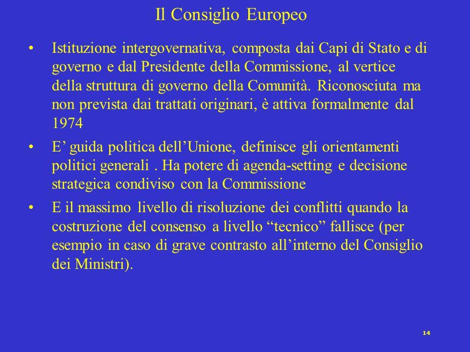 14 Il Consiglio Europeo Istituzione intergovernativa, composta dai Capi di Stato e di governo e dal Presidente della Commissione, al vertice della str