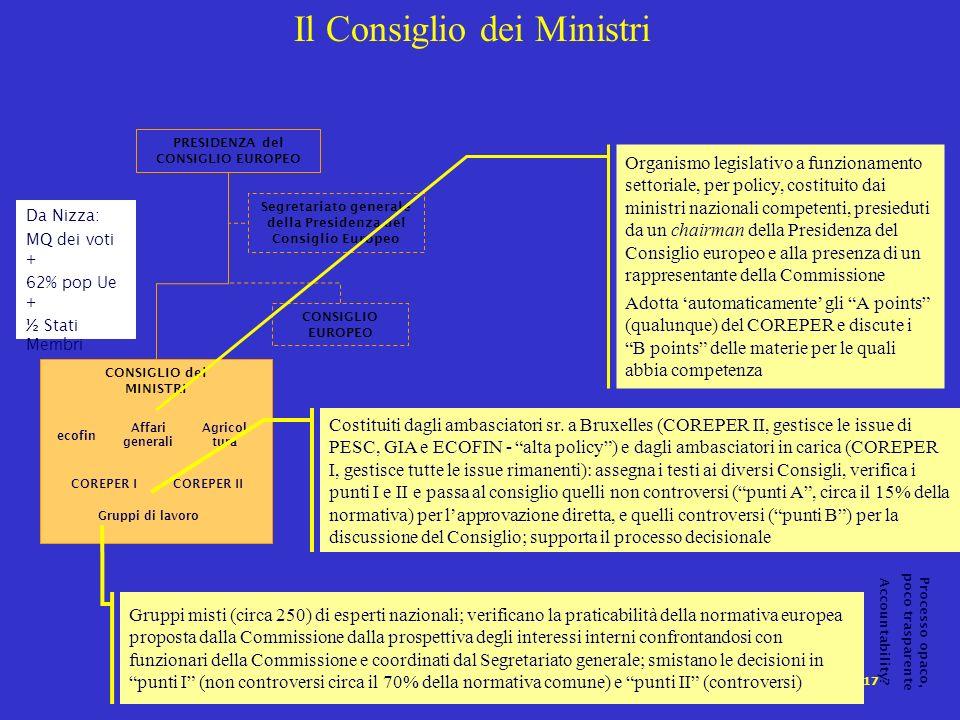 17 Il Consiglio dei Ministri PRESIDENZA del CONSIGLIO EUROPEO Segretariato generale della Presidenza del Consiglio Europeo CONSIGLIO EUROPEO CONSIGLIO