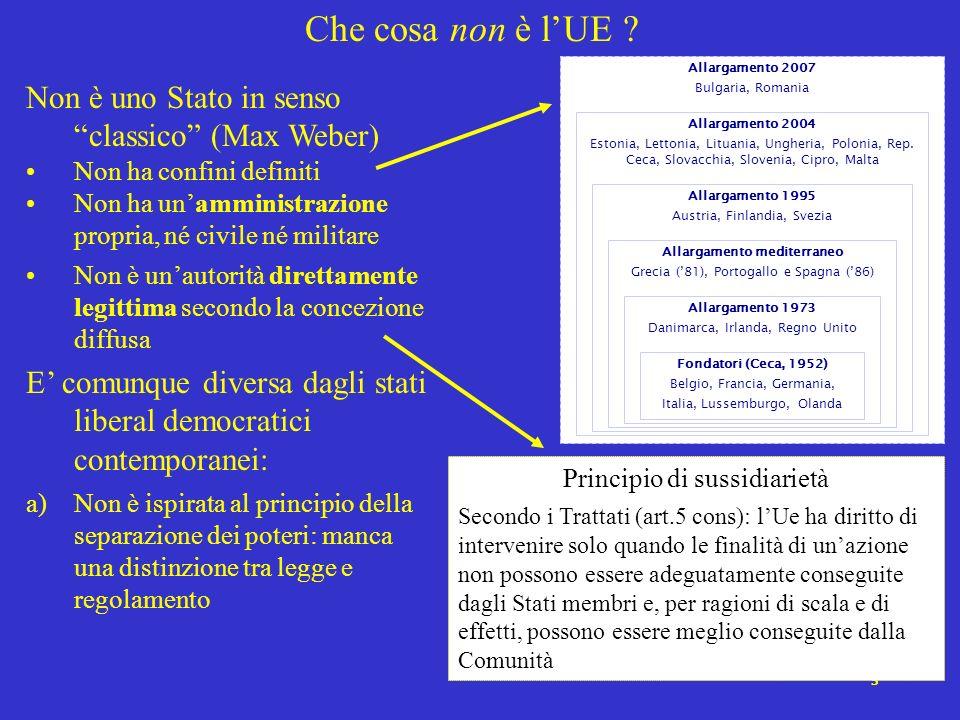 5 Che cosa non è lUE ? Non è uno Stato in senso classico (Max Weber) Non ha confini definiti Non ha unamministrazione propria, né civile né militare N