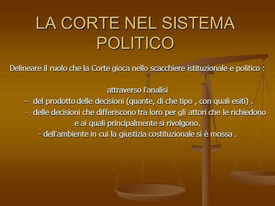 LA CORTE NEL SISTEMA POLITICO Delineare il ruolo che la Corte gioca nello scacchiere istituzionale e politico : attraverso lanalisi – del prodotto delle decisioni (quante, di che tipo, con quali esiti).