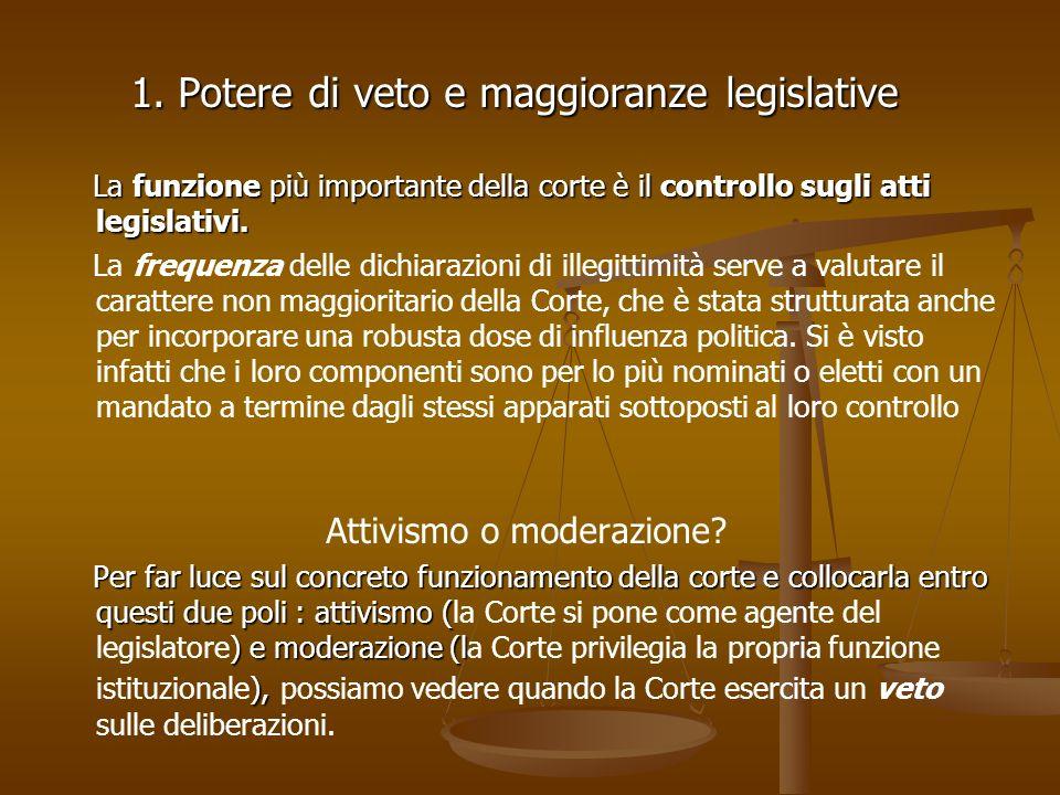 1. Potere di veto e maggioranze legislative 1.