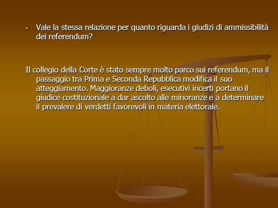 Vale la stessa relazione per quanto riguarda i giudizi di ammissibilità dei referendum.