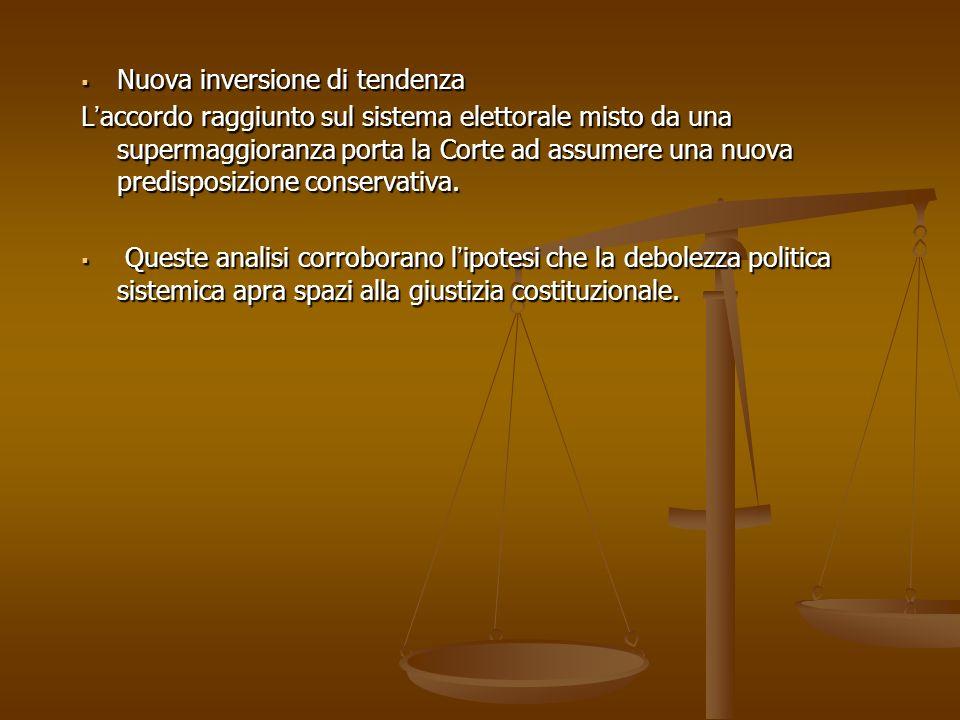 Nuova inversione di tendenza Nuova inversione di tendenza Laccordo raggiunto sul sistema elettorale misto da una supermaggioranza porta la Corte ad assumere una nuova predisposizione conservativa.