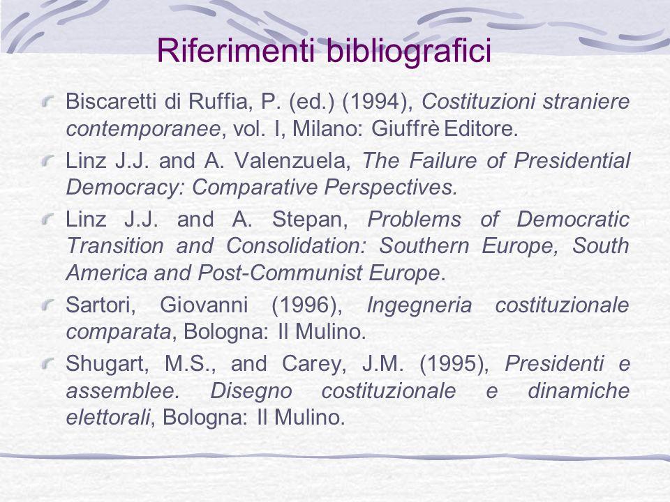 Riferimenti bibliografici Biscaretti di Ruffia, P.
