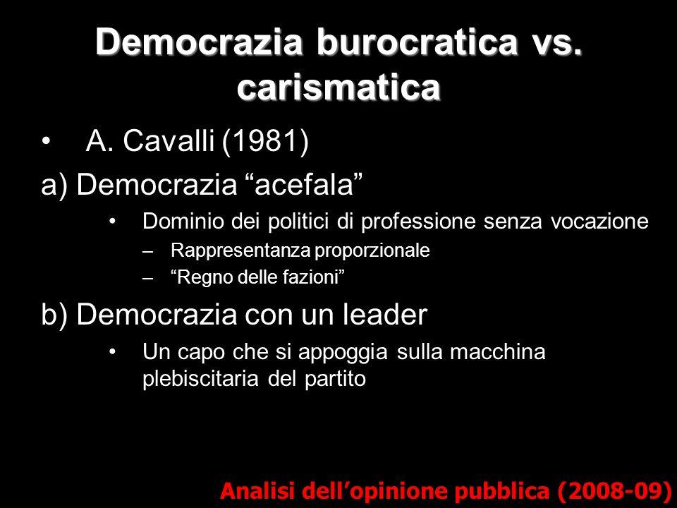 Democrazia burocratica vs. carismatica Analisi dellopinione pubblica (2008-09) A. Cavalli (1981) a) Democrazia acefala Dominio dei politici di profess