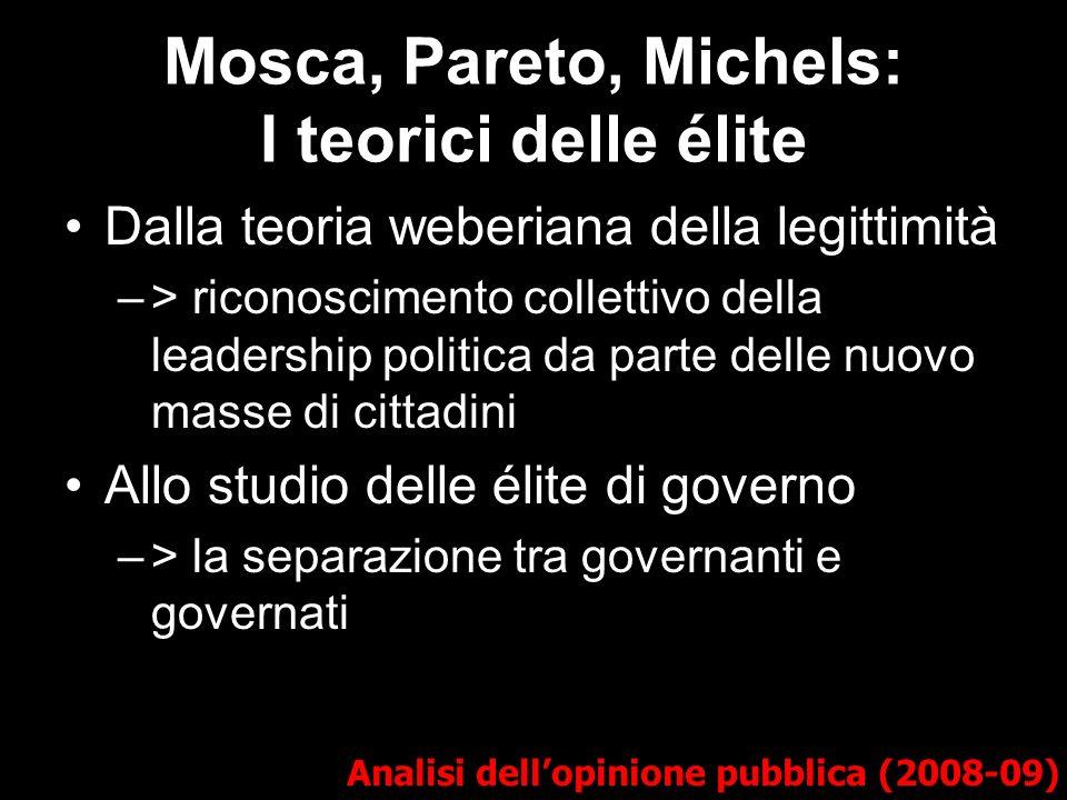 Mosca, Pareto, Michels: I teorici delle élite Analisi dellopinione pubblica (2008-09) Dalla teoria weberiana della legittimità –> riconoscimento colle