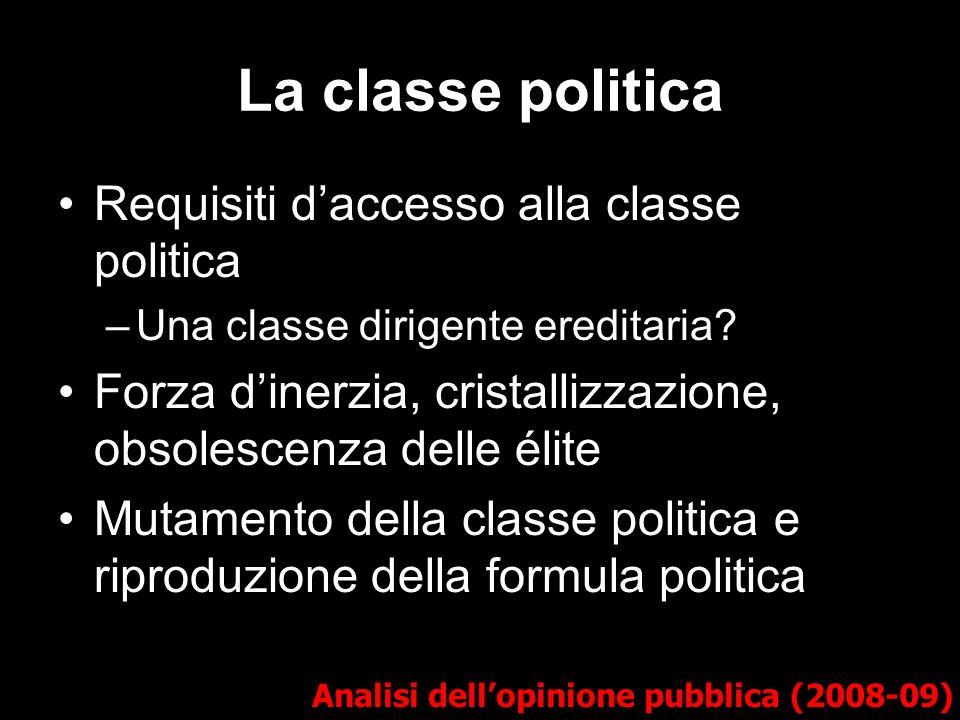La classe politica Analisi dellopinione pubblica (2008-09) Requisiti daccesso alla classe politica –Una classe dirigente ereditaria? Forza dinerzia, c