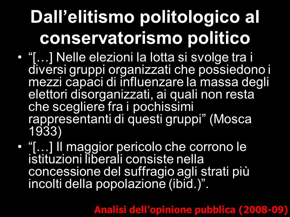 Dallelitismo politologico al conservatorismo politico Analisi dellopinione pubblica (2008-09) […] Nelle elezioni la lotta si svolge tra i diversi grup
