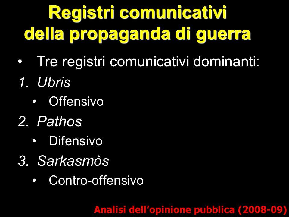 Registri comunicativi della propaganda di guerra Tre registri comunicativi dominanti: 1.Ubris Offensivo 2.Pathos Difensivo 3.Sarkasmòs Contro-offensiv