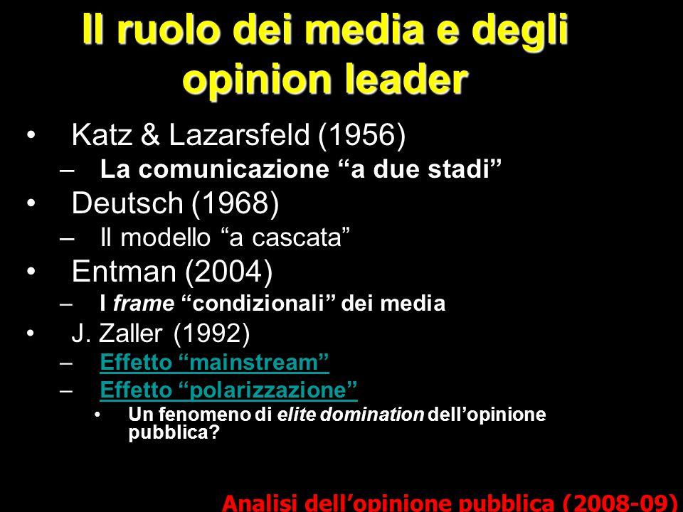 Il ruolo dei media e degli opinion leader Katz & Lazarsfeld (1956) –La comunicazione a due stadi Deutsch (1968) –Il modello a cascata Entman (2004) –I frame condizionali dei media J.