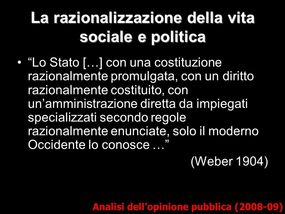 La razionalizzazione della vita sociale e politica Analisi dellopinione pubblica (2008-09) Lo Stato […] con una costituzione razionalmente promulgata,