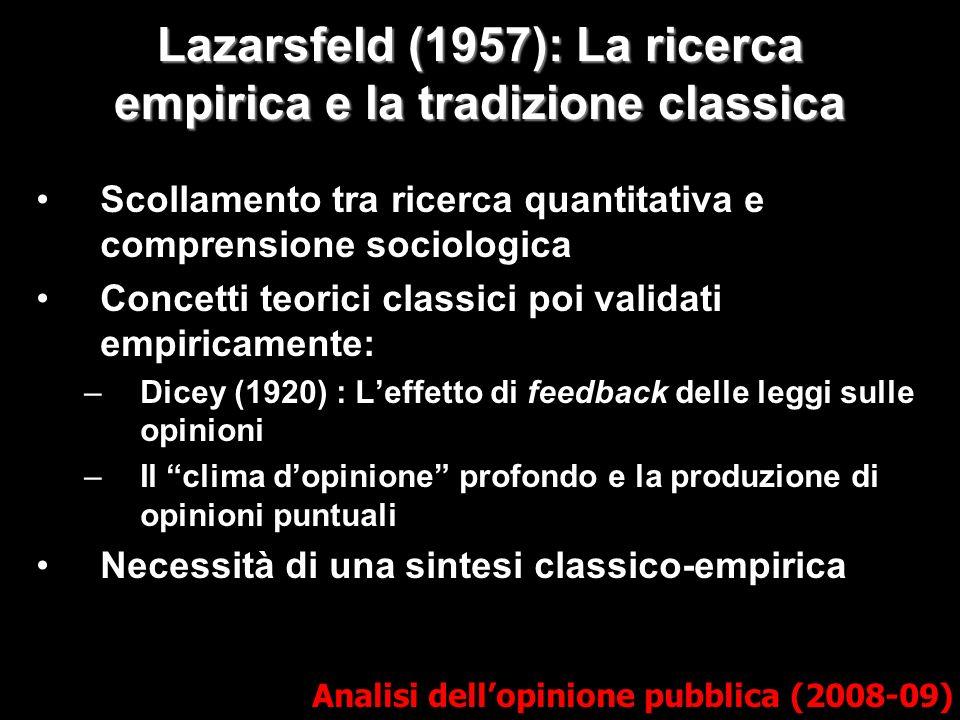 Analisi dellopinione pubblica (2008-09) Scollamento tra ricerca quantitativa e comprensione sociologica Concetti teorici classici poi validati empiric