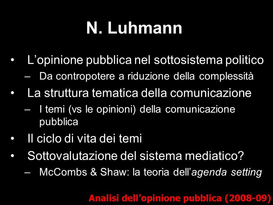 N. Luhmann Lopinione pubblica nel sottosistema politico –Da contropotere a riduzione della complessità La struttura tematica della comunicazione –I te