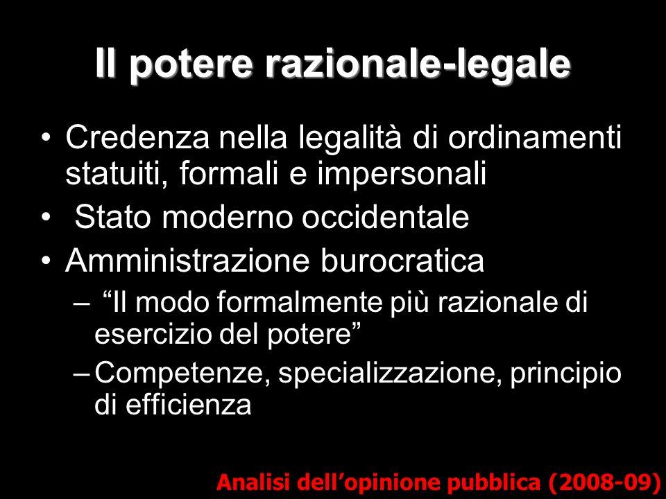 Il potere razionale-legale Analisi dellopinione pubblica (2008-09) Credenza nella legalità di ordinamenti statuiti, formali e impersonali Stato modern