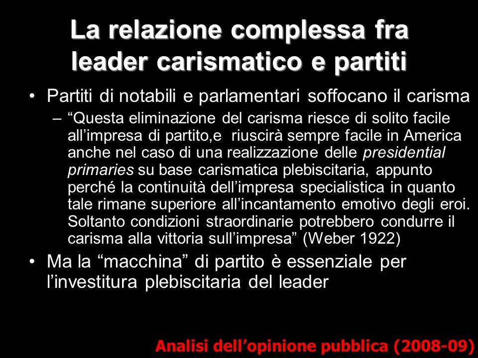 La relazione complessa fra leader carismatico e partiti Analisi dellopinione pubblica (2008-09) Partiti di notabili e parlamentari soffocano il carism