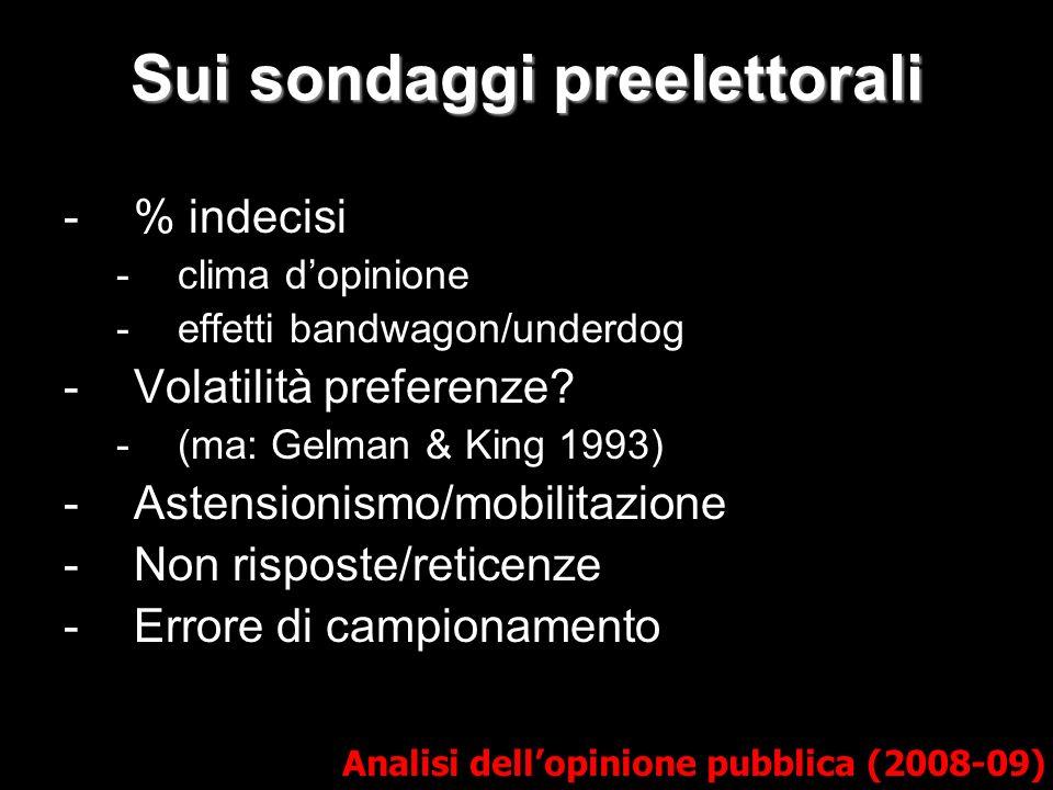 Sui sondaggi preelettorali Analisi dellopinione pubblica (2008-09) -% indecisi -clima dopinione -effetti bandwagon/underdog -Volatilità preferenze.