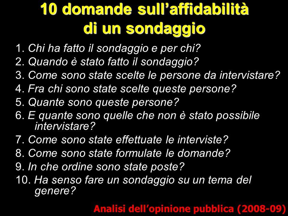 10 domande sullaffidabilità di un sondaggio Analisi dellopinione pubblica (2008-09) 1.