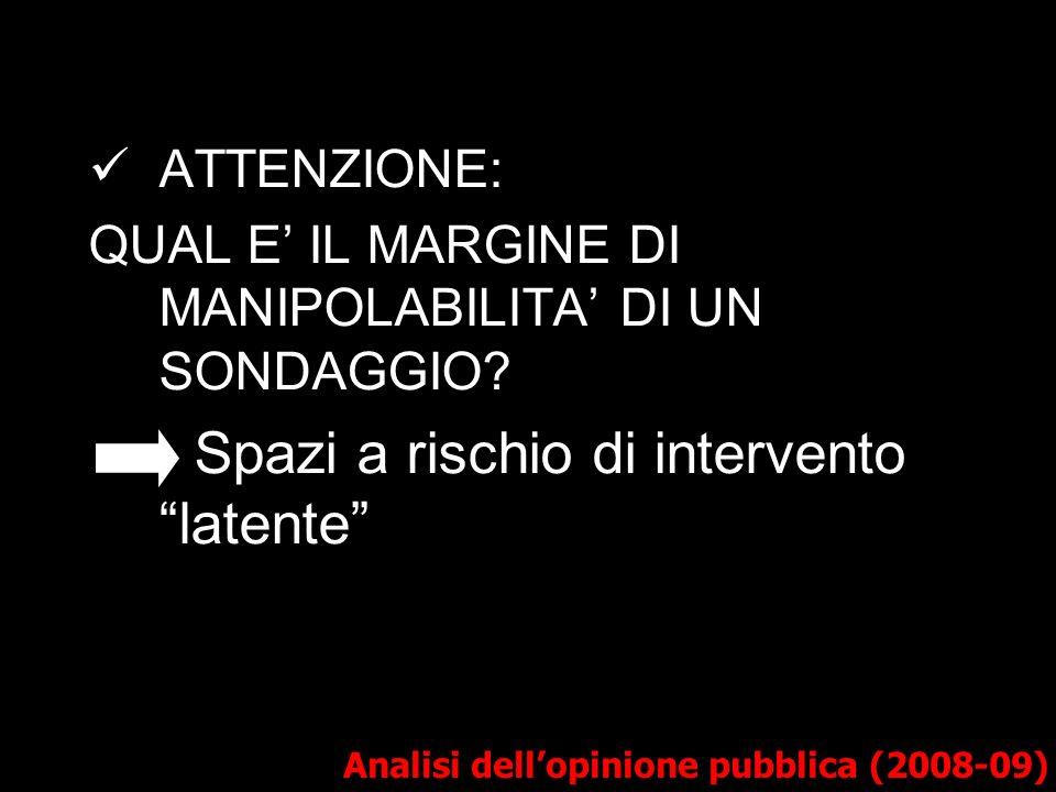 Analisi dellopinione pubblica (2008-09) ATTENZIONE: QUAL E IL MARGINE DI MANIPOLABILITA DI UN SONDAGGIO.