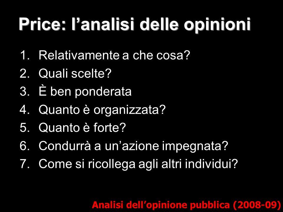 Price: lanalisi delle opinioni Analisi dellopinione pubblica (2008-09) 1.Relativamente a che cosa.