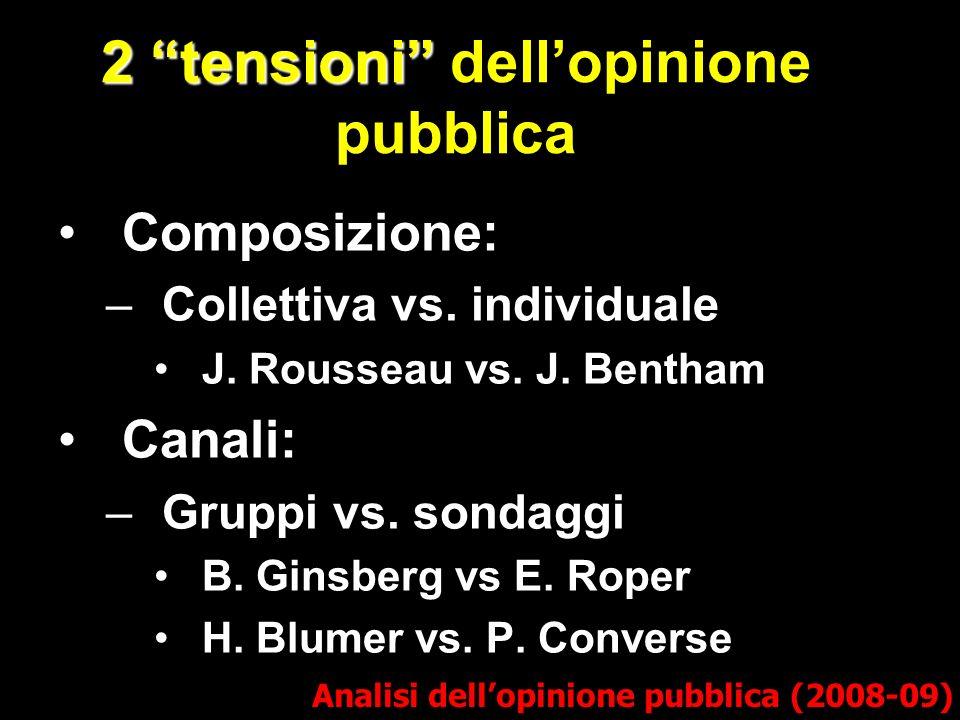 2 tensioni 2 tensioni dellopinione pubblica Analisi dellopinione pubblica (2008-09) Composizione: –Collettiva vs.
